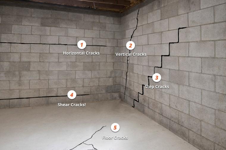cmu block foundation repair